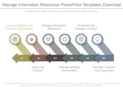 Manage Information Resources Powerpoint Templates Download