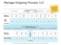 Manage Ongoing Process Business Ppt PowerPoint Presentation Layouts Shapes