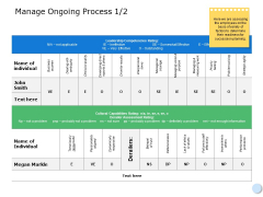 Manage Ongoing Process Ppt PowerPoint Presentation Infographics Background Image