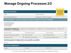 Manage Ongoing Processes Management Ppt PowerPoint Presentation Model Infographics