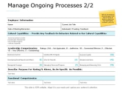Manage Ongoing Processes Marketing Ppt PowerPoint Presentation Model Show