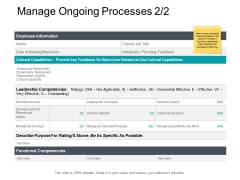 Manage Ongoing Processes Marketing Ppt PowerPoint Presentation Summary Graphics