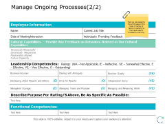 Manage Ongoing Processes Ppt PowerPoint Presentation Styles Slide