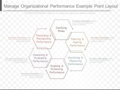Manage Organizational Performance Example Point Layout