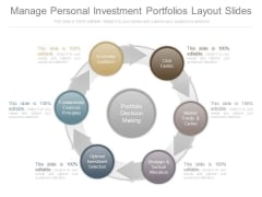 Manage Personal Investment Portfolios Layout Slides