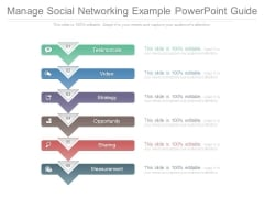 Manage Social Networking Example Powerpoint Guide