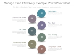 Manage Time Effectively Example Powerpoint Ideas