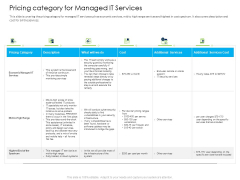 Managed IT Services Pricing Model Pricing Category For Managed IT Services Summary PDF