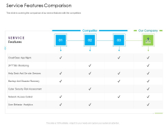 Managed IT Services Pricing Model Service Features Comparison Download PDF