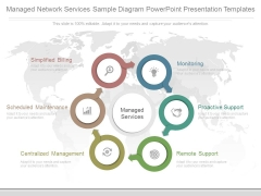 Managed Network Services Sample Diagram Powerpoint Presentation Templates