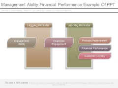 Management Ability Financial Performance Example Of Ppt