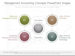 Management Accounting Concepts Powerpoint Images