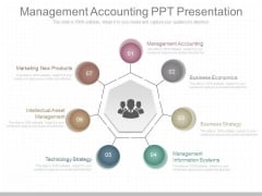 Management Accounting Ppt Presentation