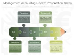 Management Accounting Review Presentation Slides
