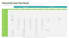 Management Acquisition As Exit Strategy Ownership Transfer Discounted Cash Flow Model Guidelines PDF