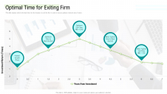 Management Acquisition As Exit Strategy Ownership Transfer Optimal Time For Exiting Firm Mockup PDF