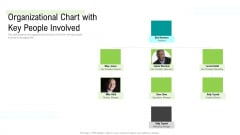 Management Acquisition As Exit Strategy Ownership Transfer Organizational Chart With Key People Involved Structure PDF