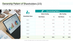 Management Acquisition As Exit Strategy Ownership Transfer Ownership Pattern Of Shareholders Funding Professional PDF