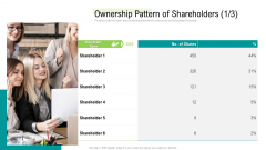 Management Acquisition As Exit Strategy Ownership Transfer Ownership Pattern Of Shareholders Ownership Themes PDF