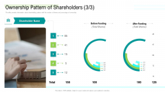 Management Acquisition As Exit Strategy Ownership Transfer Ownership Pattern Of Shareholders Provides Introduction PDF