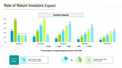Management Acquisition As Exit Strategy Ownership Transfer Rate Of Return Investors Expect Template PDF