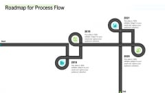 Management Acquisition As Exit Strategy Ownership Transfer Roadmap For Process Flow Summary PDF