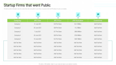 Management Acquisition As Exit Strategy Ownership Transfer Startup Firms That Went Public Infographics PDF