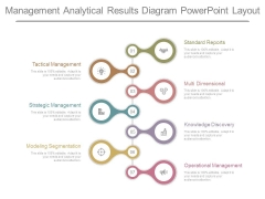 Management Analytical Results Diagram Powerpoint Layout