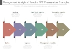 Management Analytical Results Ppt Presentation Examples