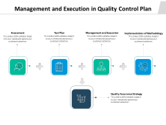 Management And Execution In Quality Control Plan Ppt PowerPoint Presentation Gallery Format Ideas PDF