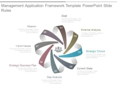 Management Application Framework Template Powerpoint Slide Rules
