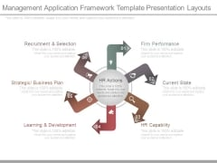 Management Application Framework Template Presentation Layouts