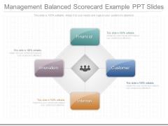 Management Balanced Scorecard Example Ppt Slides