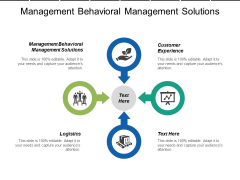 Management Behavioural Management Solutions Telemarketing Business Opportunities Logistics Ppt PowerPoint Presentation Layouts Aids
