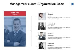 Management Board Organization Chart Ppt PowerPoint Presentation Icon Outfit