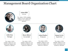 Management Board Organization Chart Ppt PowerPoint Presentation Ideas Example Topics