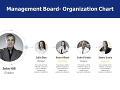 Management Board Organization Chart Ppt PowerPoint Presentation Professional Vector