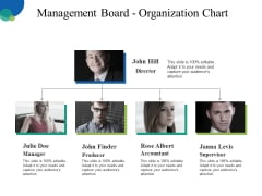 Management Board Organization Chart Ppt PowerPoint Presentation Show Master Slide
