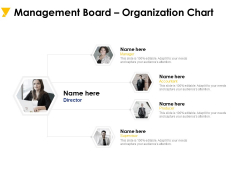 Management Board Organization Chart Ppt PowerPoint Presentation Slides Backgrounds
