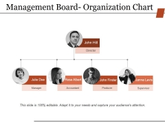 Management Board Organization Chart Ppt PowerPoint Presentation Slides Infographics