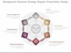 Management Business Strategy Diagram Presentation Design