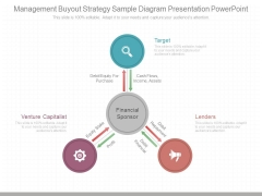 Management Buyout Strategy Sample Diagram Presentation Powerpoint