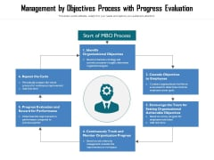Management By Objectives Process With Progress Evaluation Ppt PowerPoint Presentation Professional Example Topics PDF