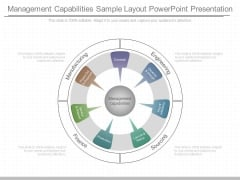 Management Capabilities Sample Layout Powerpoint Presentation