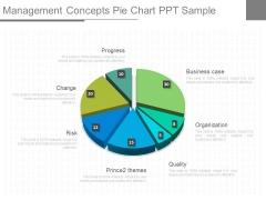 Management Concepts Pie Chart Ppt Sample