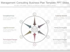 Management Consulting Business Plan Template Ppt Slides