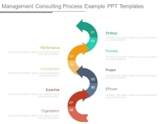 Management Consulting Process Example Ppt Templates