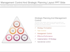 Management Control And Strategic Planning Layout Ppt Slide