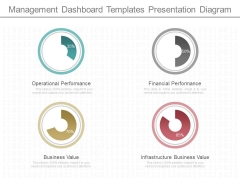Management Dashboard Templates Presentation Diagram