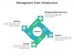 Management Data Infrastructure Ppt PowerPoint Presentation Infographic Template Ideas Cpb